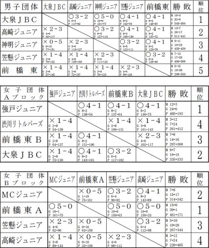 20150513-result